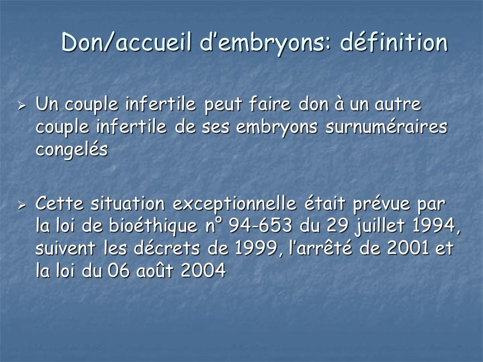 Don/accueil dembryons: définition Un couple infertile peut faire don à un autre couple infertile de ses embryons surnuméraires congelés Un couple infe