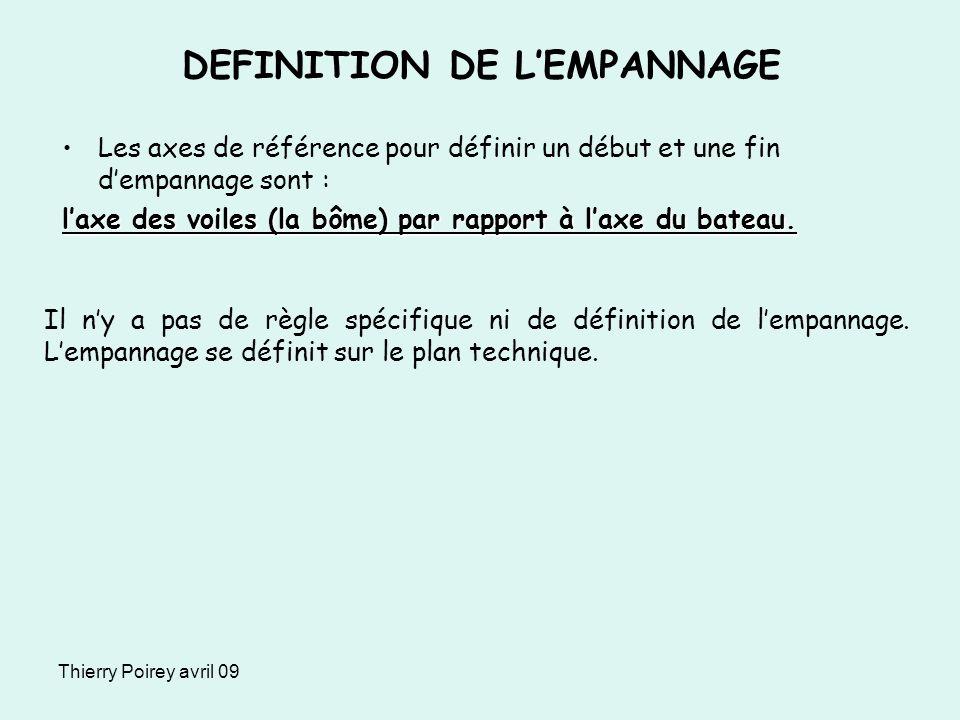 Thierry Poirey avril 09 DEFINITION DE LEMPANNAGE Les axes de référence pour définir un début et une fin dempannage sont : laxe des voiles (la bôme) pa