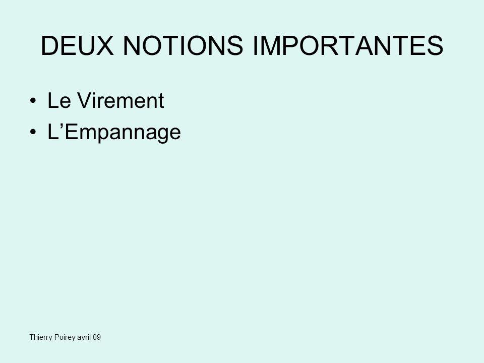 Thierry Poirey avril 09 DEFINITION DU VIREMENT DE BORD Le virement de bord est défini au travers de la règle du virement de bord.