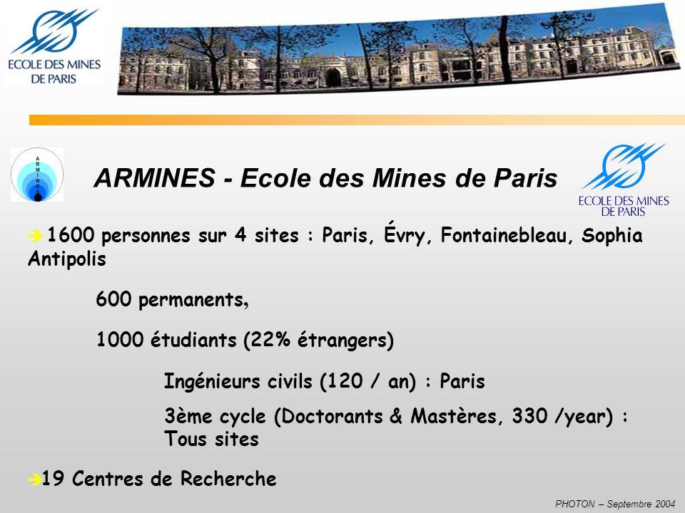 PHOTON – Septembre 2004 ARMINES - Ecole des Mines de Paris 1600 personnes sur 4 sites : Paris, Évry, Fontainebleau, Sophia Antipolis 600 permanents, 1