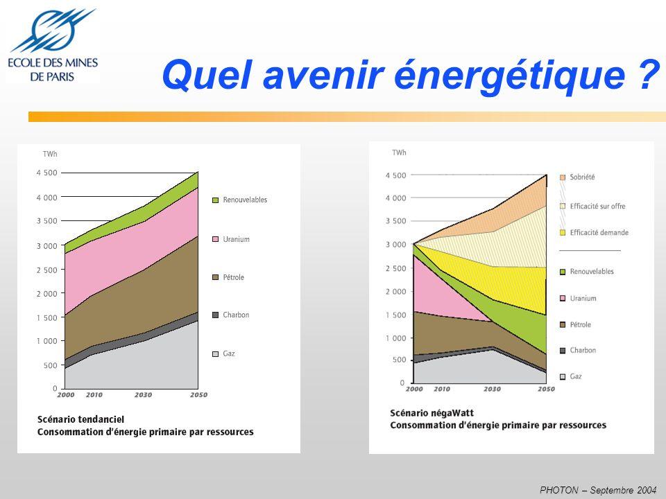 PHOTON – Septembre 2004 Quel avenir énergétique ?