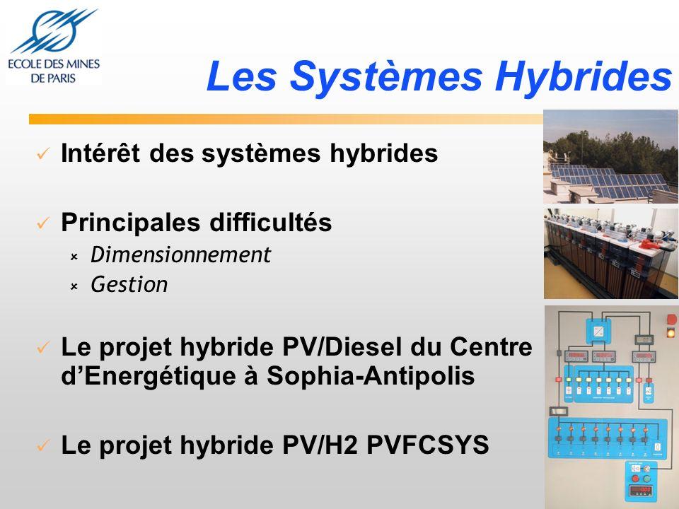 PHOTON – Septembre 2004 Les Systèmes Hybrides Intérêt des systèmes hybrides Principales difficultés û Dimensionnement û Gestion Le projet hybride PV/D