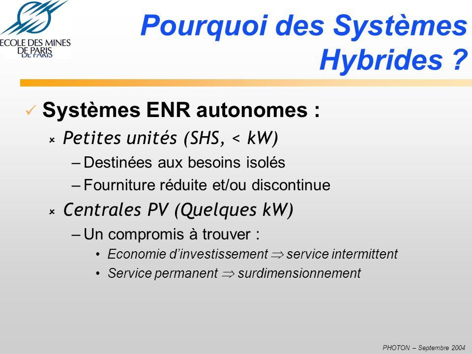 PHOTON – Septembre 2004 Pourquoi des Systèmes Hybrides ? Systèmes ENR autonomes : û Petites unités (SHS, < kW) –Destinées aux besoins isolés –Fournitu