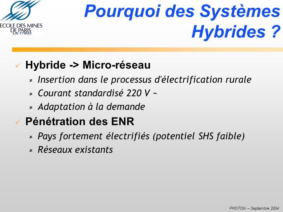 PHOTON – Septembre 2004 Hybride -> Micro-réseau û Insertion dans le processus d'électrification rurale û Courant standardisé 220 V ~ û Adaptation à la