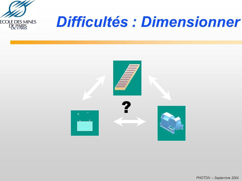 PHOTON – Septembre 2004 Difficultés : Dimensionner + _ ?