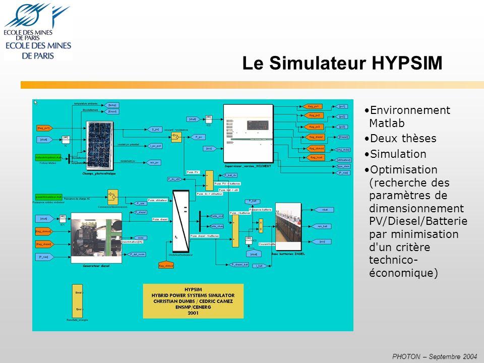 PHOTON – Septembre 2004 Le Simulateur HYPSIM Environnement Matlab Deux thèses Simulation Optimisation (recherche des paramètres de dimensionnement PV/