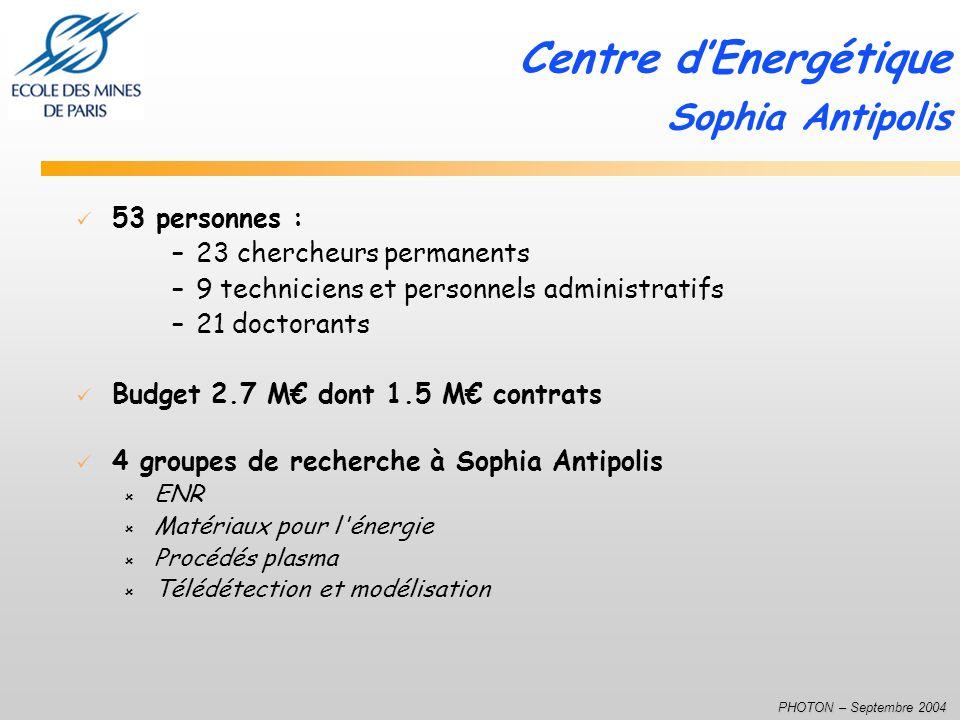 PHOTON – Septembre 2004 Centre dEnergétique Sophia Antipolis 53 personnes : –23 chercheurs permanents –9 techniciens et personnels administratifs –21