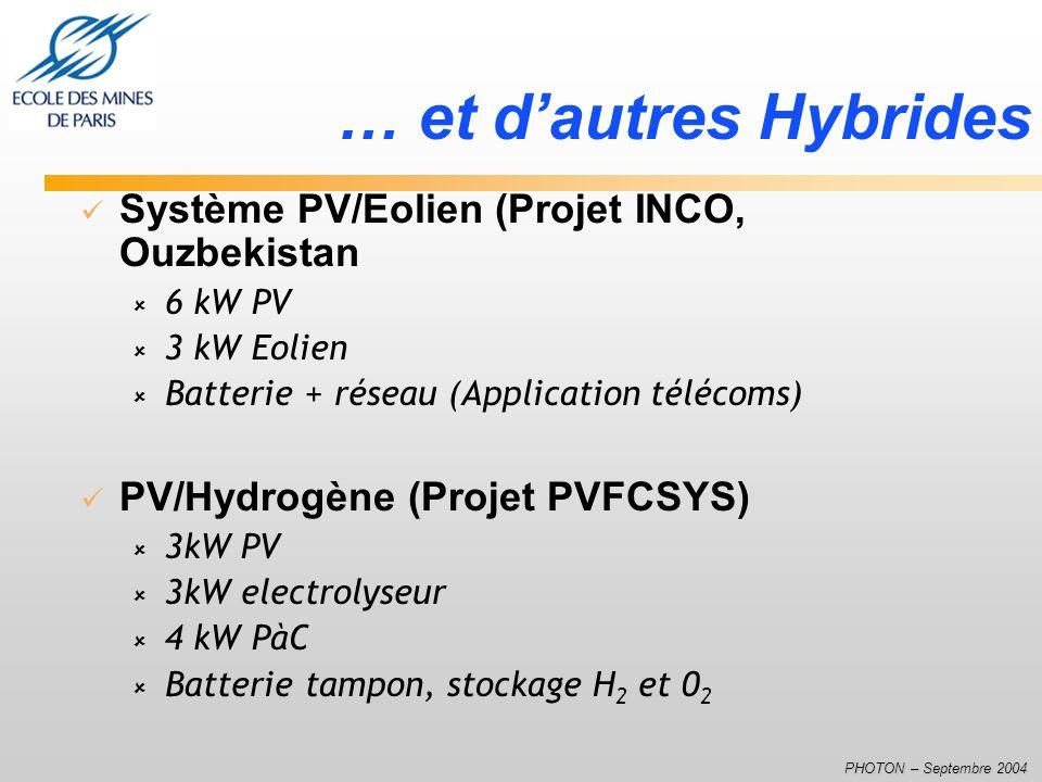 PHOTON – Septembre 2004 … et dautres Hybrides Système PV/Eolien (Projet INCO, Ouzbekistan û 6 kW PV û 3 kW Eolien û Batterie + réseau (Application tél