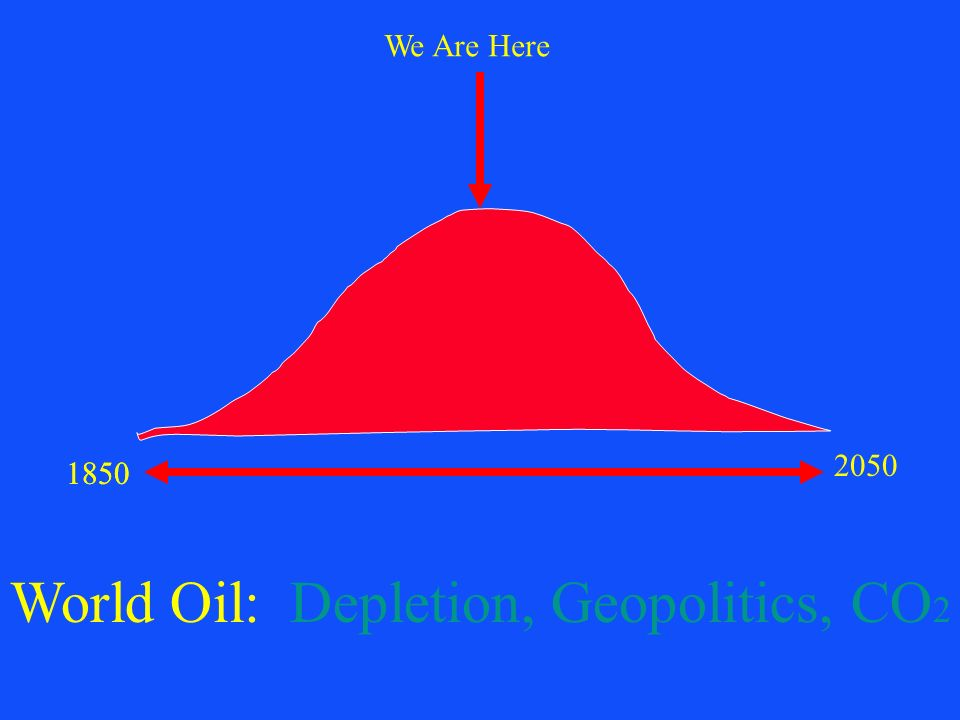 World Oil: Depletion, Geopolitics, CO 2 1850 We Are Here 1850 2050