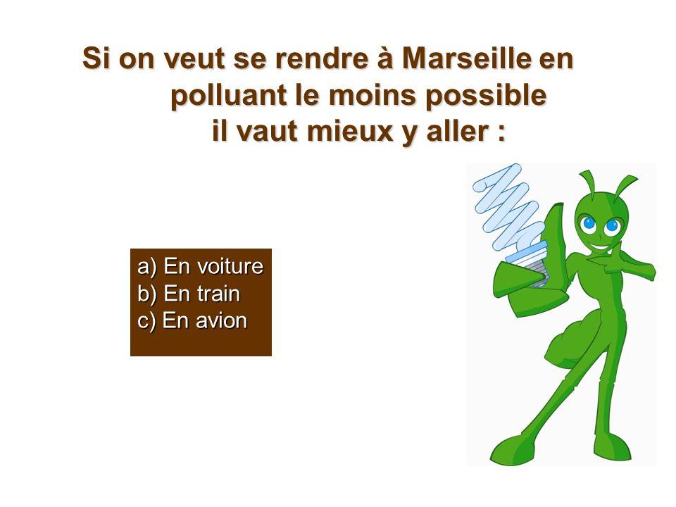 Si on veut se rendre à Marseille en polluant le moins possible il vaut mieux y aller : a) En voiture b) En train c) En avion