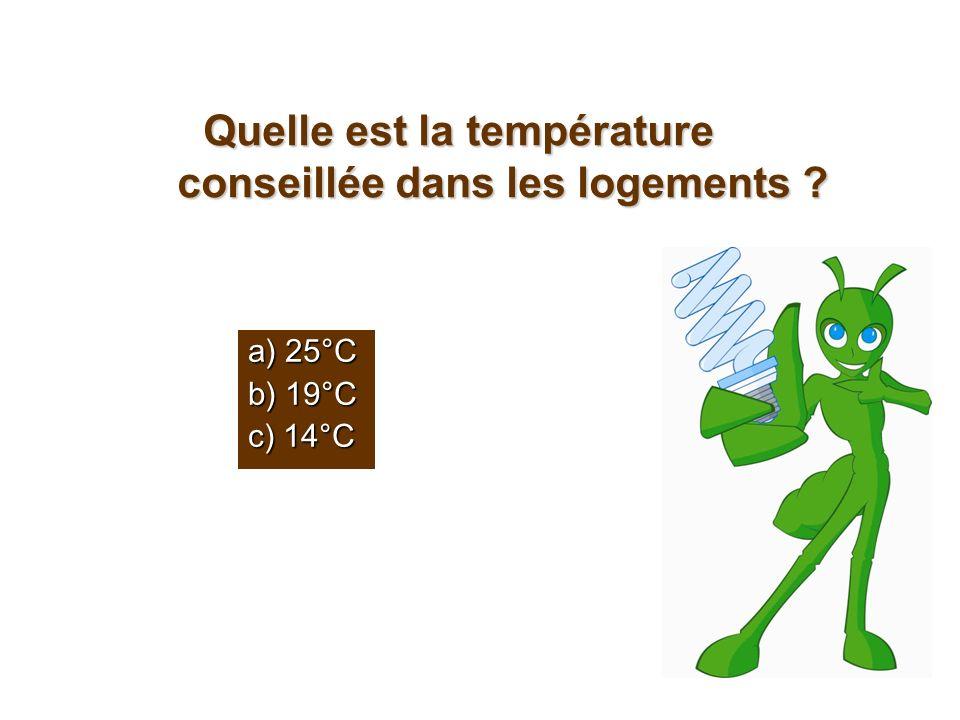 Quelle est la température conseillée dans les logements ? a) 25°C b) 19°C c) 14°C