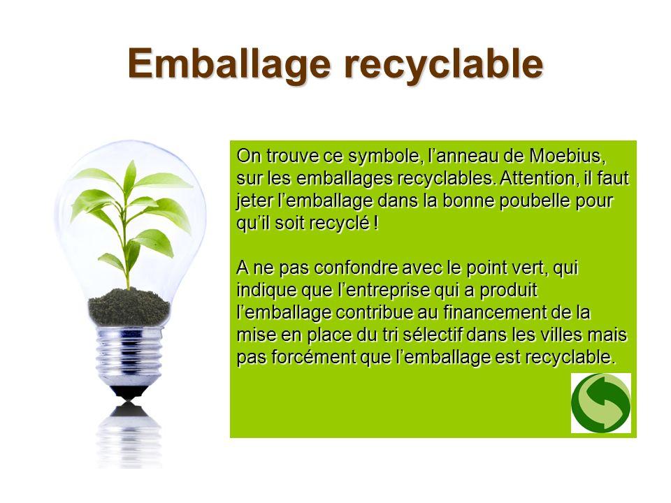 Emballage recyclable On trouve ce symbole, lanneau de Moebius, sur les emballages recyclables. Attention, il faut jeter lemballage dans la bonne poube