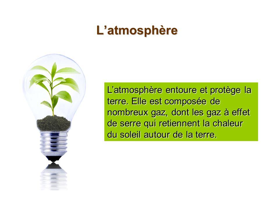 Latmosphère Latmosphère entoure et protège la terre. Elle est composée de nombreux gaz, dont les gaz à effet de serre qui retiennent la chaleur du sol