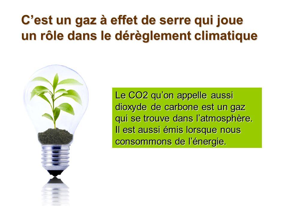 Cest un gaz à effet de serre qui joue un rôle dans le dérèglement climatique Le CO2 quon appelle aussi dioxyde de carbone est un gaz qui se trouve dan