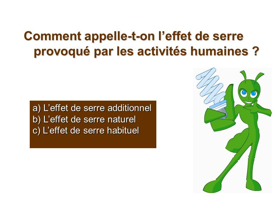 Comment appelle-t-on leffet de serre provoqué par les activités humaines ? a) Leffet de serre additionnel b) Leffet de serre naturel c) Leffet de serr