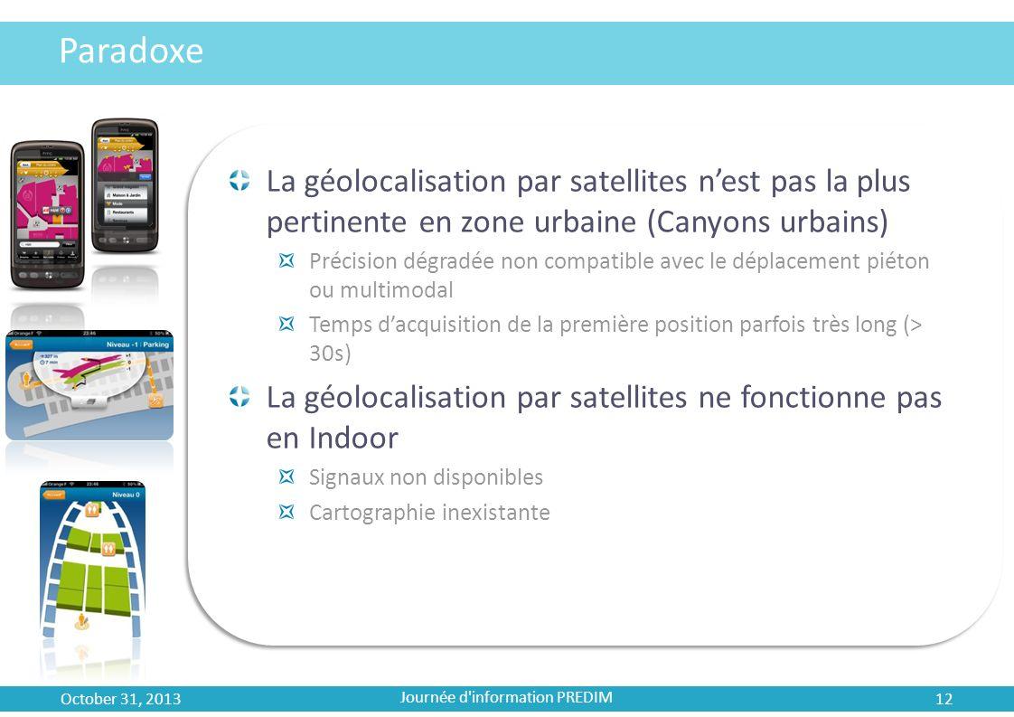 Paradoxe La géolocalisation par satellites nest pas la plus pertinente en zone urbaine (Canyons urbains) Précision dégradée non compatible avec le dép