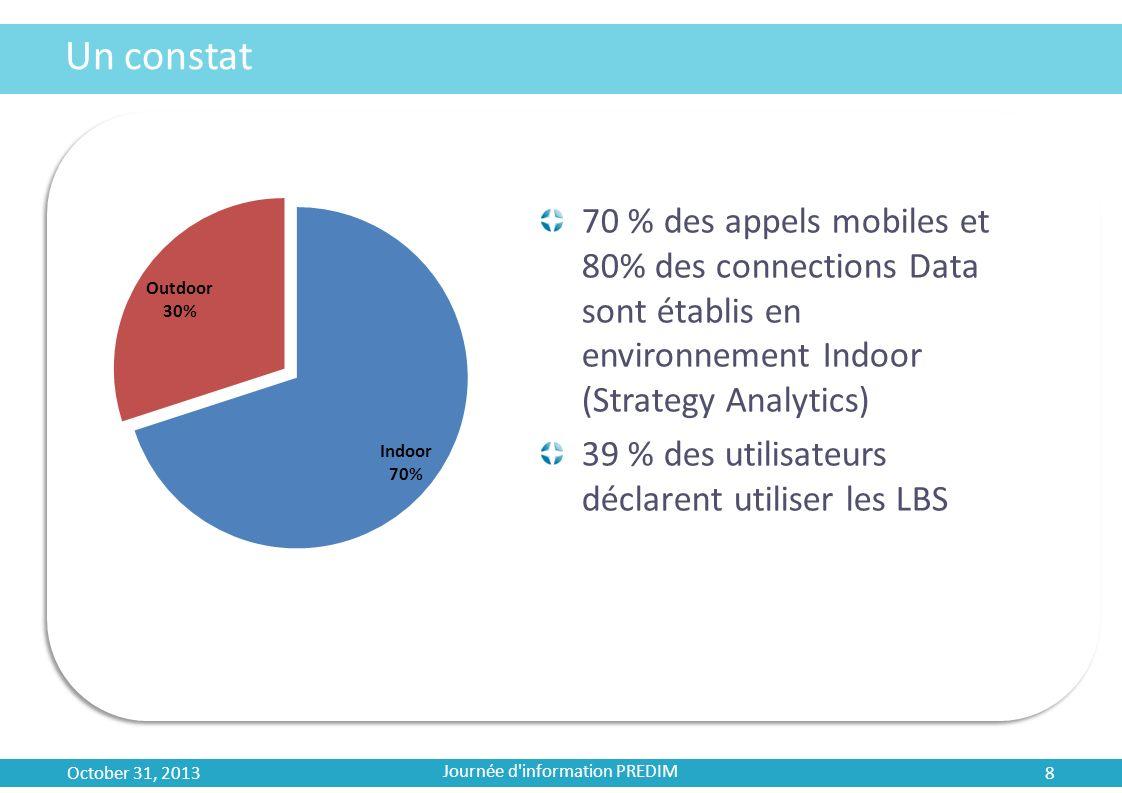 8 Un constat 70 % des appels mobiles et 80% des connections Data sont établis en environnement Indoor (Strategy Analytics) 39 % des utilisateurs décla