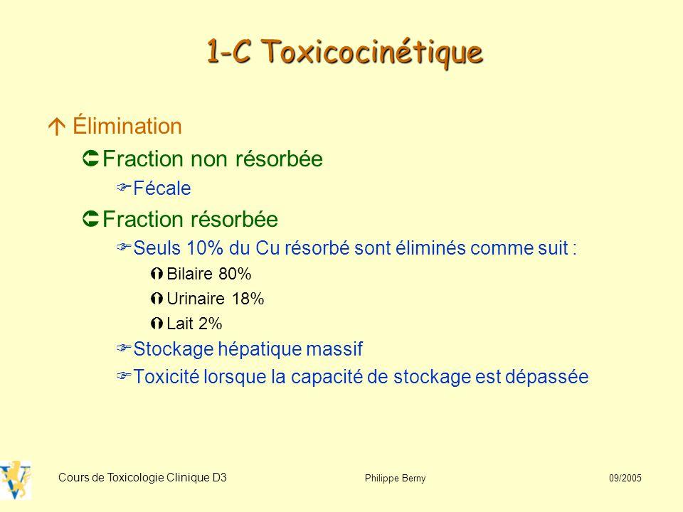 Cours de Toxicologie Clinique D3 Philippe Berny 09/2005 2-A Toxicocinétique Cu 2+ Cu + Cu-MT Cu-AA Cu-Albu Cu-CP Cu-AA Cu-MT STOCK Cu 2+ /Cu + Cu-MT, Cu 2 S, CuMSO 4, Cu-AA, Cu-CP CP : céruléoplasmine MT : métalothionéine AA : cide aminé Albu : albumine INTESTIN SANG FOIE REIN