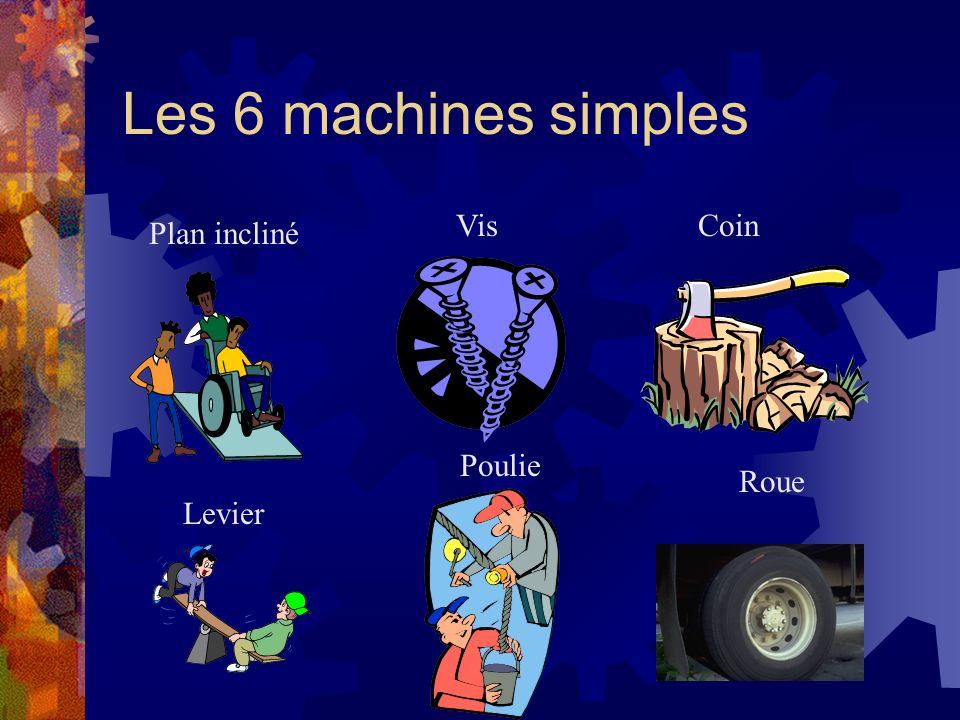 Les 6 machines simples Levier Poulie Roue CoinVis Plan incliné