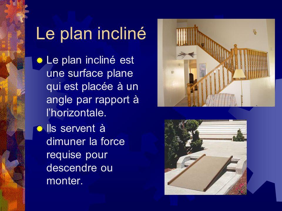 Le plan incliné Le plan incliné est une surface plane qui est placée à un angle par rapport à lhorizontale. Ils servent à dimuner la force requise pou