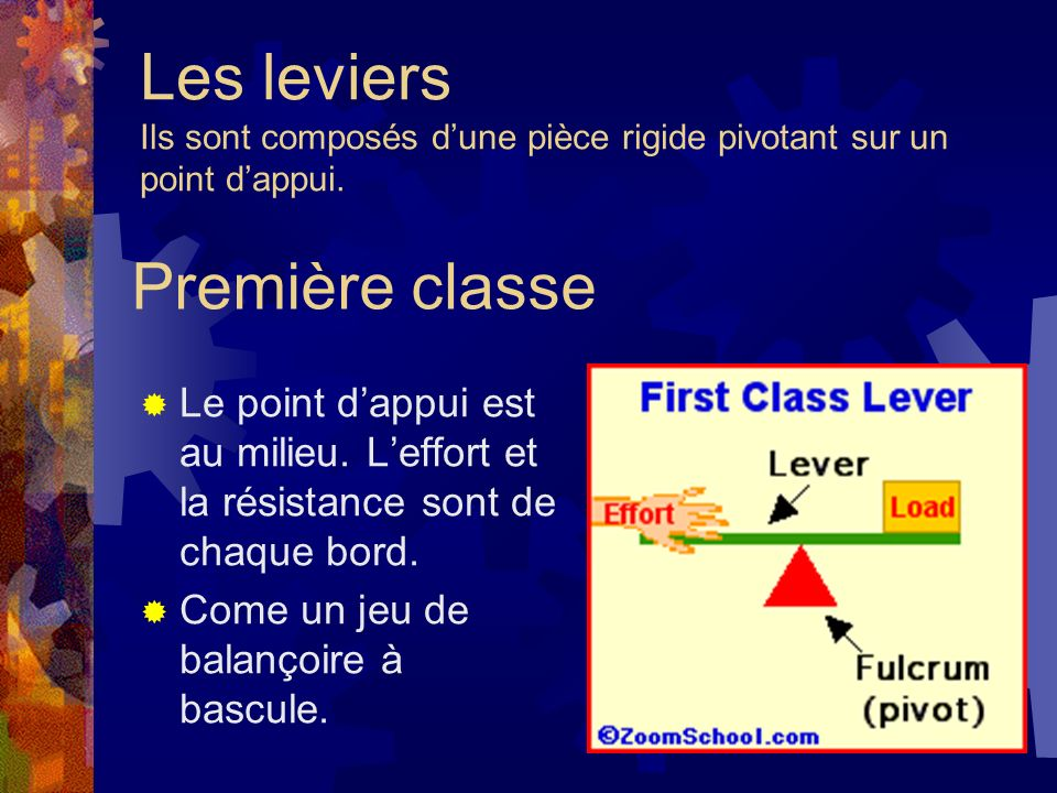 Première classe Le point dappui est au milieu. Leffort et la résistance sont de chaque bord. Come un jeu de balançoire à bascule. Les leviers Ils sont