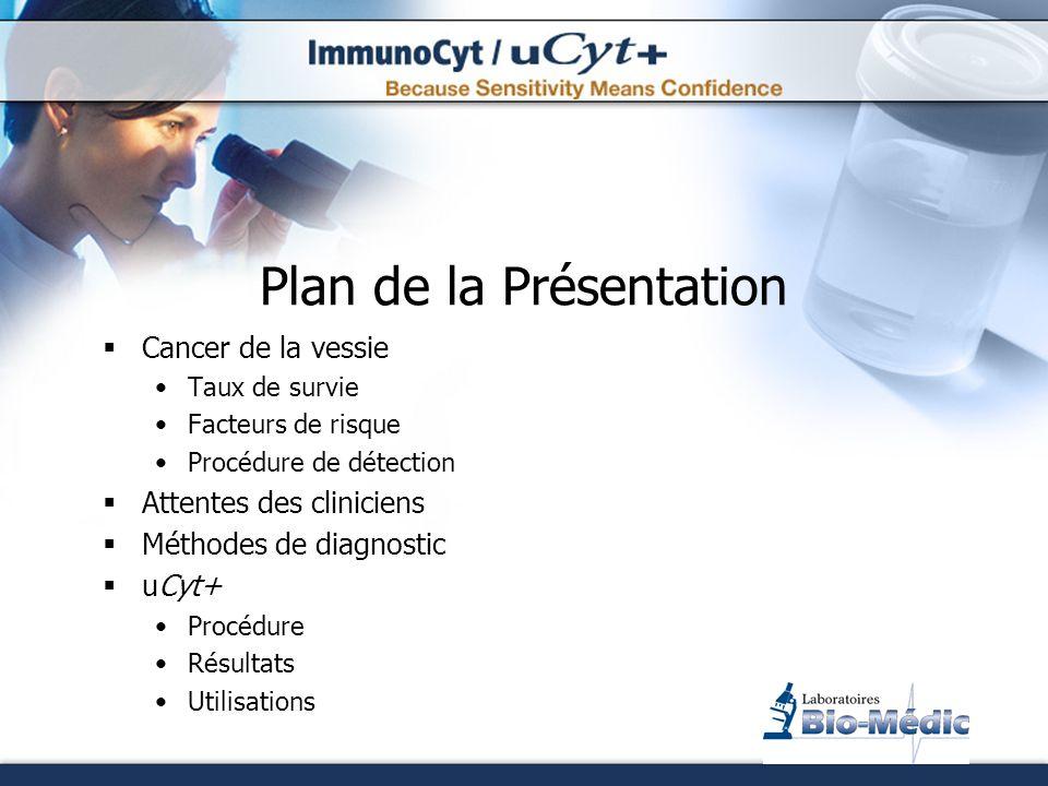 Plan de la Présentation Cancer de la vessie Taux de survie Facteurs de risque Procédure de détection Attentes des cliniciens Méthodes de diagnostic uC