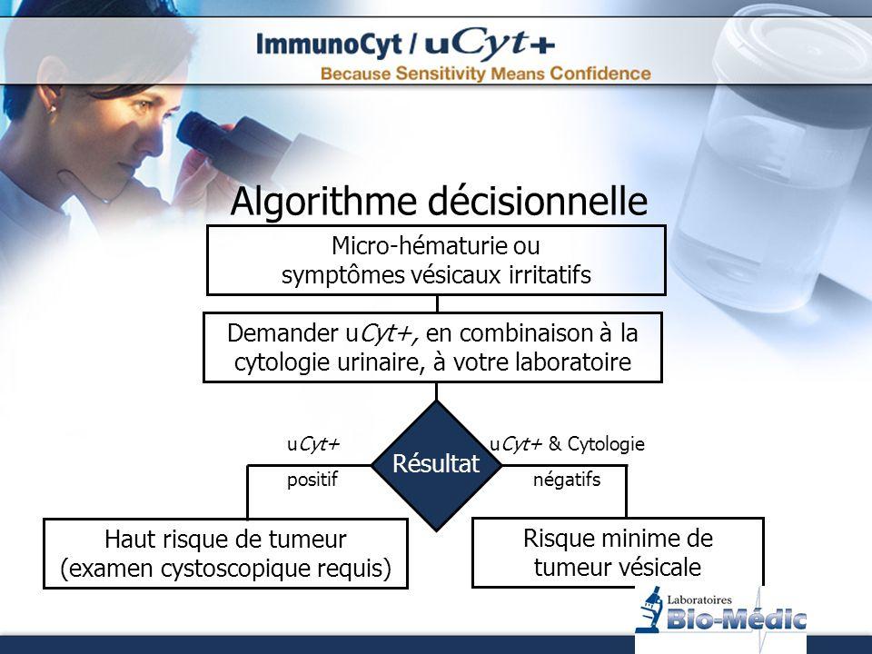 Algorithme décisionnelle Micro-hématurie ou symptômes vésicaux irritatifs Demander uCyt+, en combinaison à la cytologie urinaire, à votre laboratoire