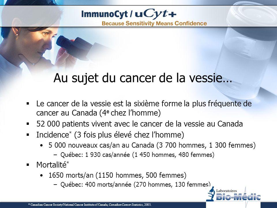Le cancer de la vessie est la sixième forme la plus fréquente de cancer au Canada (4 e chez lhomme) 52 000 patients vivent avec le cancer de la vessie