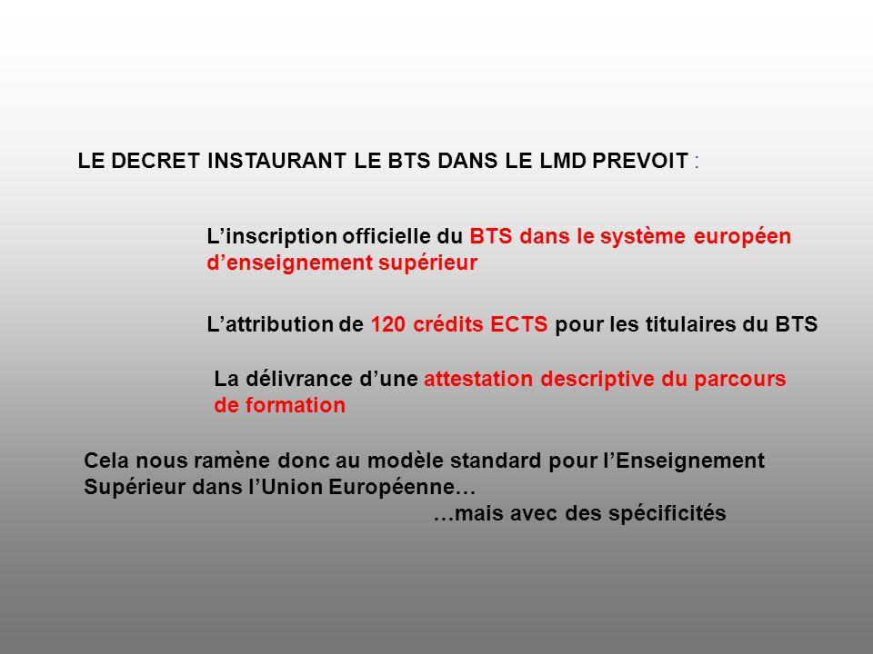 la mise en œuvre du système européen de crédits capitalisables et transférables dit « système européen de crédits ECTS » une organisation des formations en semestres et en unités denseignement (U.E.), un semestre vaut 30 crédits, deux semestres par année et donc 60 crédits par année détude et pas plus.