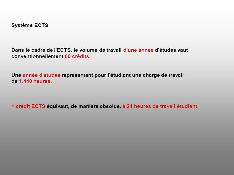 Quelle autonomie pour le découpage en ECTS .