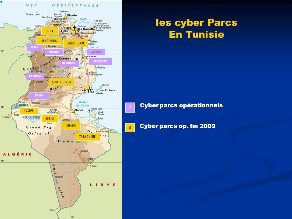 les cyber Parcs En Tunisie LE KEF KASSERINE SILIANA GAFSA MONASTIR H.SOUSSE KAIROUAN TOZEUR TATAOUINE 7 8 Cyber parcs opérationnels Cyber parcs op. fi