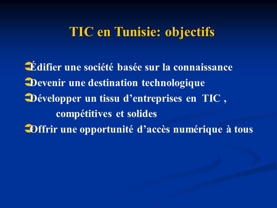 EXTENSION DELGAZALA A ENNAHLI Situation Du Projet Emplacement : Colline dEnnahli, sur la GP8 (direction Tunis - Bizerte).