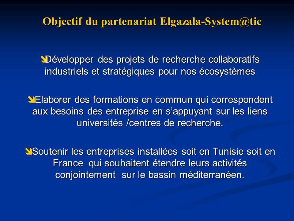 Objectif du partenariat Elgazala-System@tic Développer des projets de recherche collaboratifs industriels et stratégiques pour nos écosystèmes Dévelop