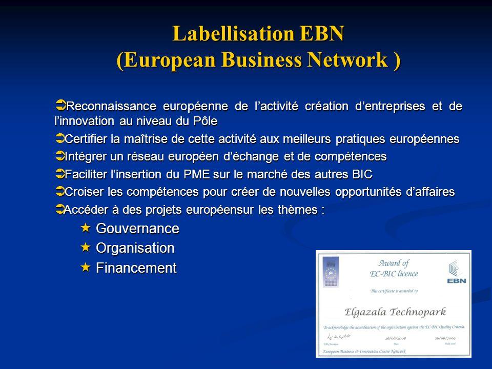 Labellisation EBN (European Business Network ) Reconnaissance européenne de lactivité création dentreprises et de linnovation au niveau du Pôle Reconn