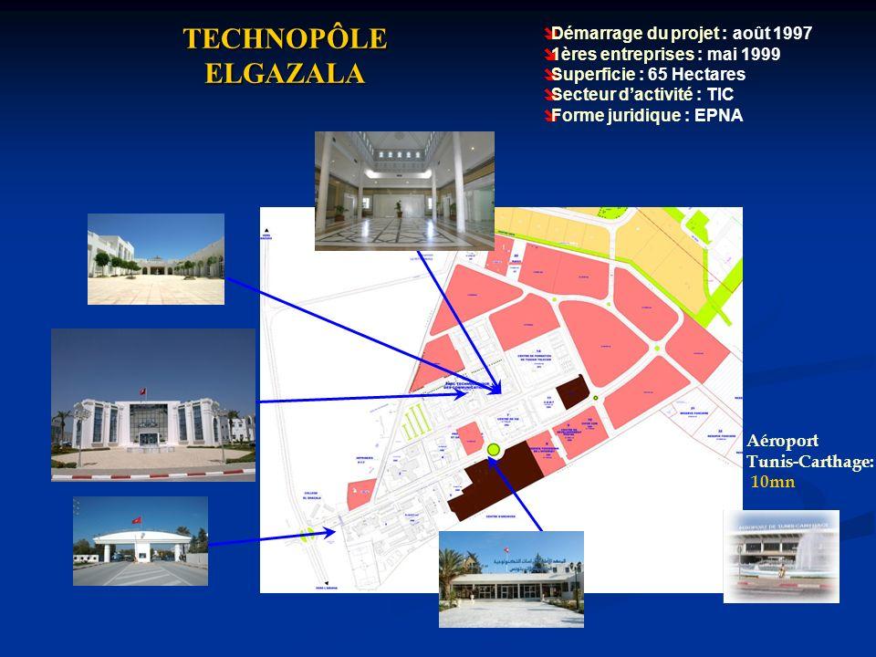 TECHNOPÔLE ELGAZALA Démarrage du projet : août 1997 1ères entreprises : mai 1999 Superficie : 65 Hectares Secteur dactivité : TIC Forme juridique : EP