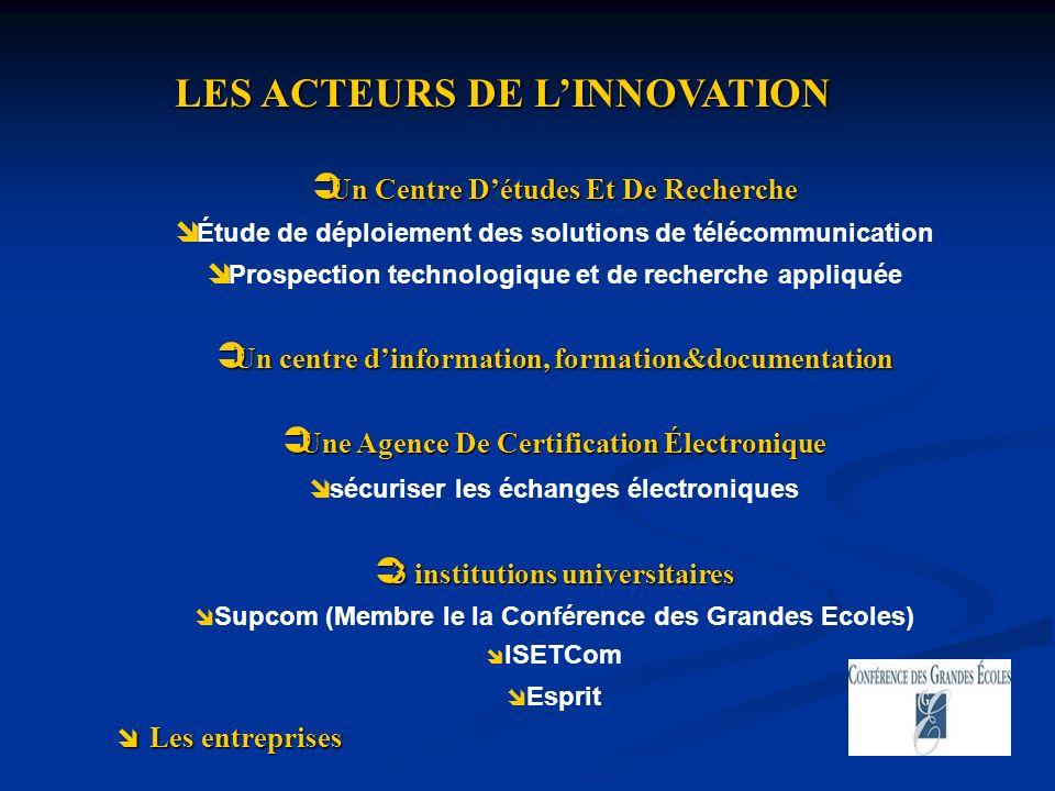 Le secteur privé à ELGAZALA Tissu industriel Des PME, des multinationales mais aussi des success stories