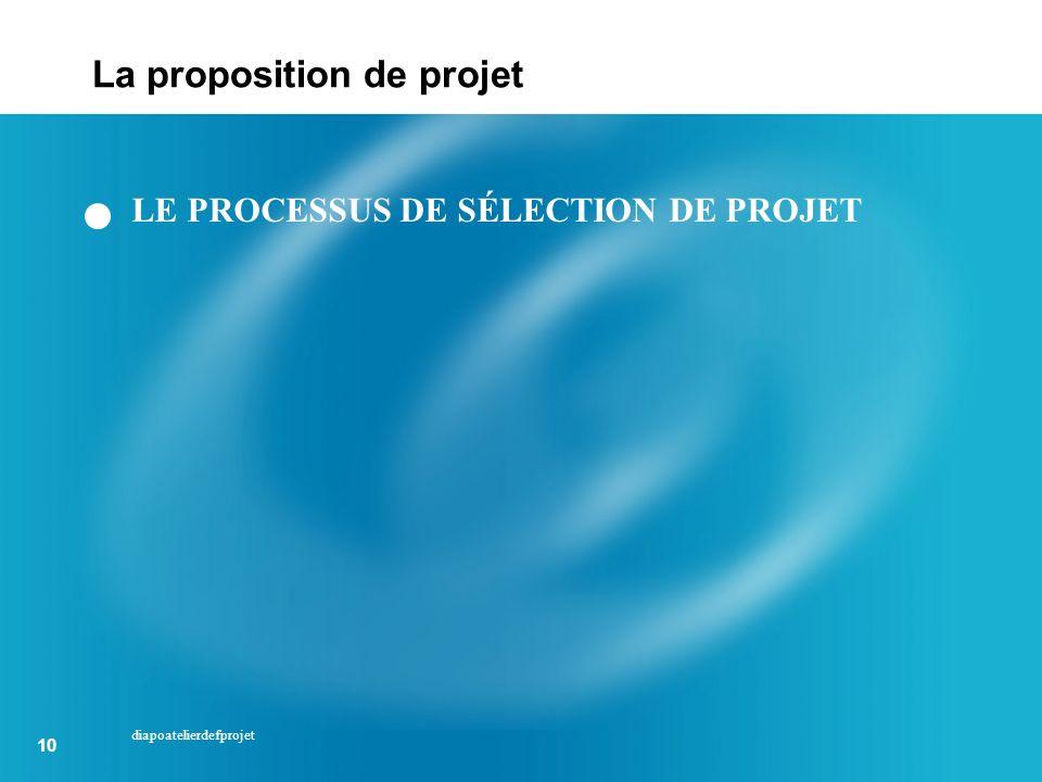 10 diapoatelierdefprojet LE PROCESSUS DE SÉLECTION DE PROJET La proposition de projet
