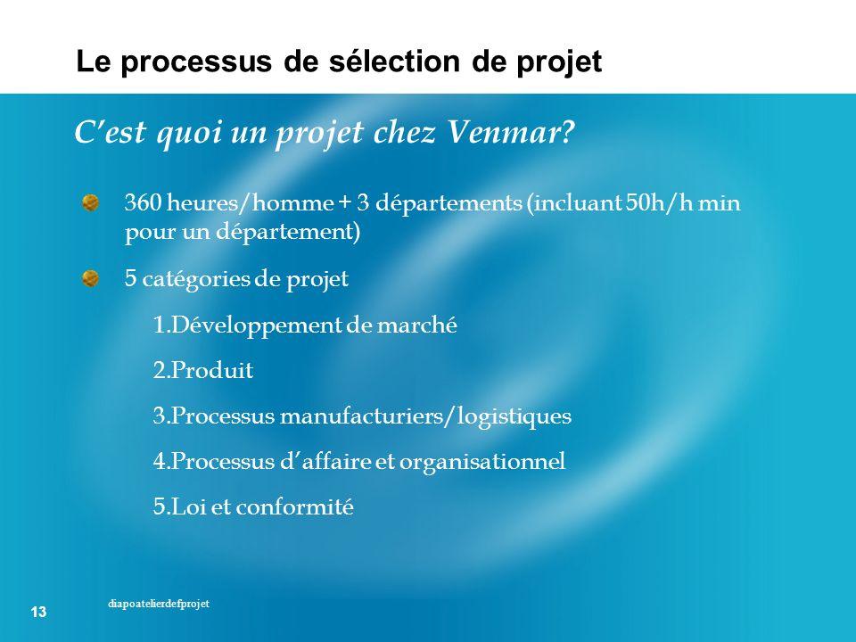 13 diapoatelierdefprojet 360 heures/homme + 3 départements (incluant 50h/h min pour un département) 5 catégories de projet 1.Développement de marché 2
