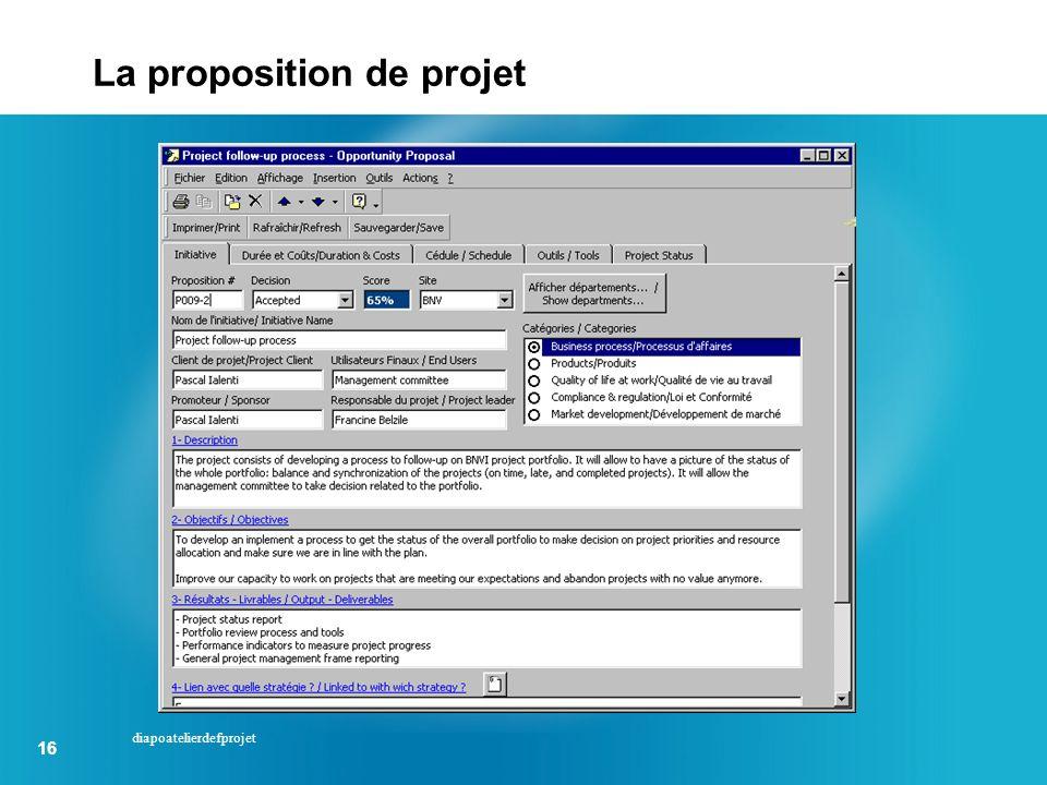 16 diapoatelierdefprojet La proposition de projet