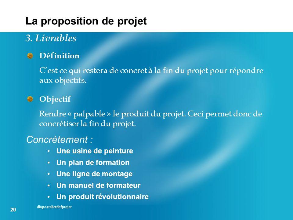 20 diapoatelierdefprojet Définition Cest ce qui restera de concret à la fin du projet pour répondre aux objectifs. Objectif Rendre « palpable » le pro