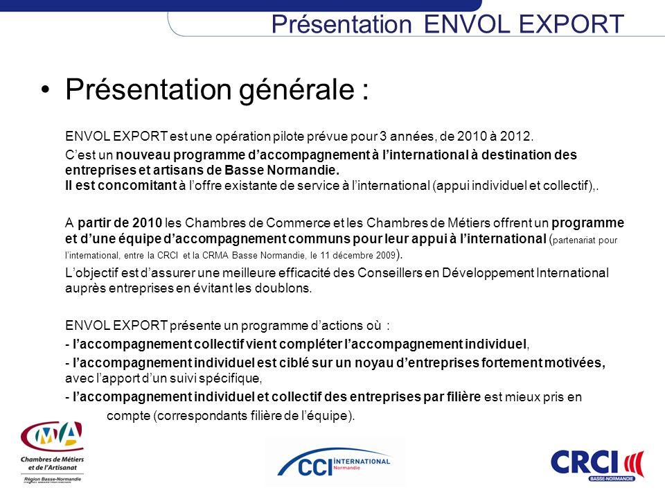 Présentation générale : ENVOL EXPORT est une opération pilote prévue pour 3 années, de 2010 à 2012. Cest un nouveau programme daccompagnement à linter