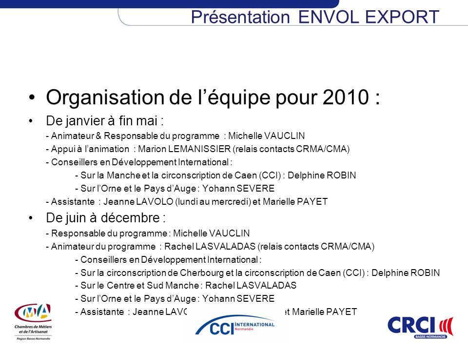 Organisation de léquipe pour 2010 : De janvier à fin mai : - Animateur & Responsable du programme : Michelle VAUCLIN - Appui à lanimation : Marion LEM