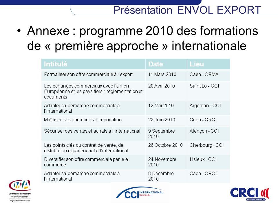 Annexe : programme 2010 des formations de « première approche » internationale IntituléDateLieu Formaliser son offre commerciale à lexport11 Mars 2010