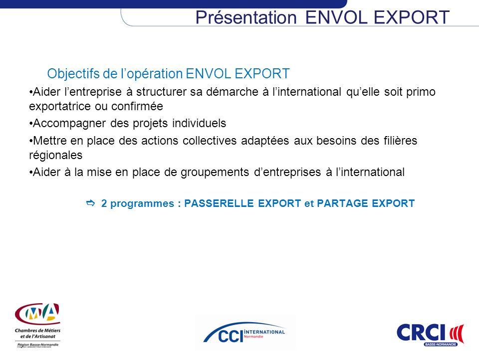 Objectifs de lopération ENVOL EXPORT Aider lentreprise à structurer sa démarche à linternational quelle soit primo exportatrice ou confirmée Accompagn