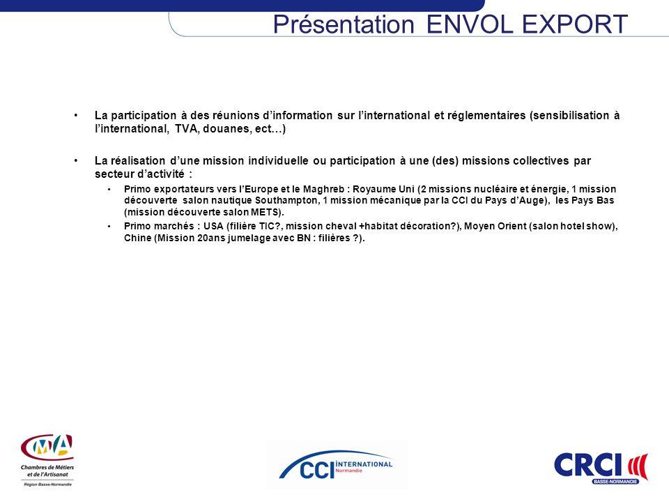 La participation à des réunions dinformation sur linternational et réglementaires (sensibilisation à linternational, TVA, douanes, ect…) La réalisatio