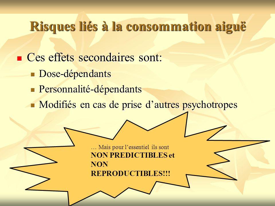 Risques liés à la consommation aiguë Ces effets secondaires sont: Ces effets secondaires sont: Dose-dépendants Dose-dépendants Personnalité-dépendants