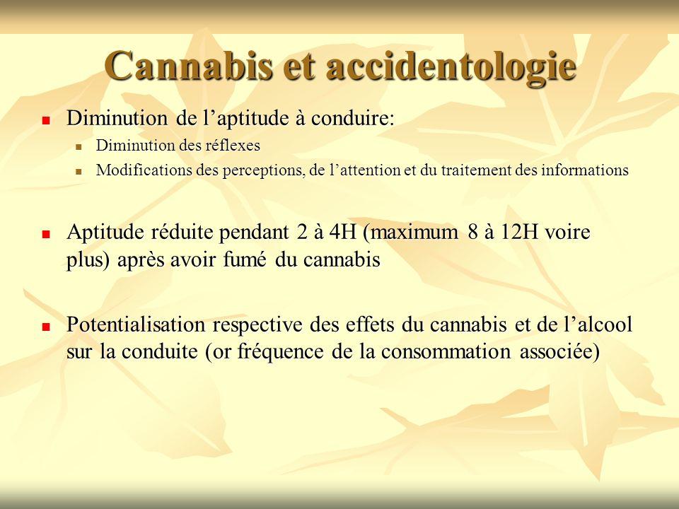 Cannabis et accidentologie Diminution de laptitude à conduire: Diminution de laptitude à conduire: Diminution des réflexes Diminution des réflexes Mod