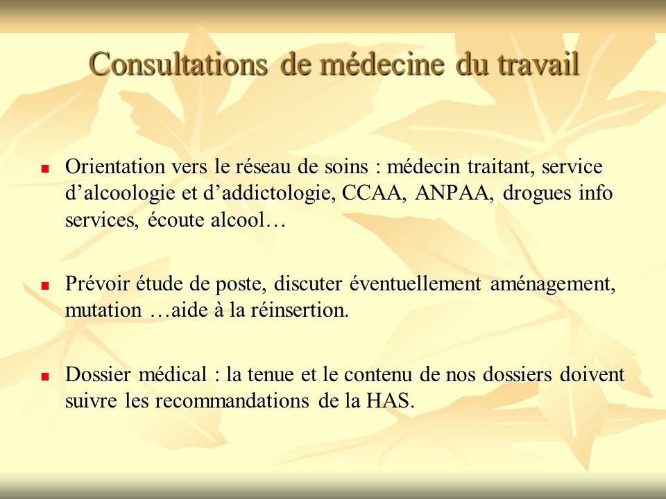 Consultations de médecine du travail Orientation vers le réseau de soins : médecin traitant, service dalcoologie et daddictologie, CCAA, ANPAA, drogue