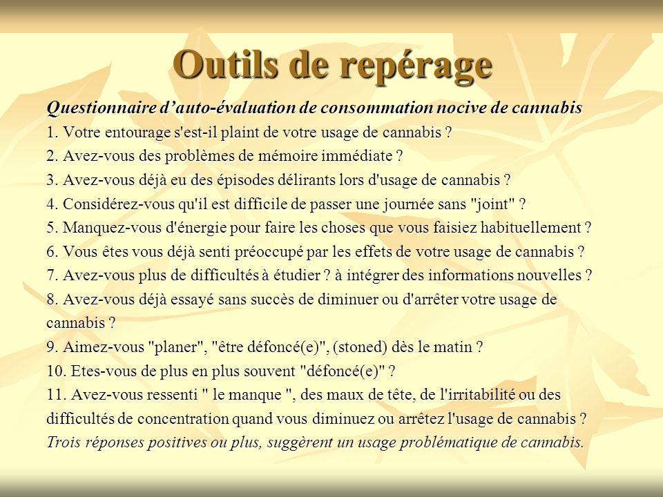 Outils de repérage Questionnaire dauto-évaluation de consommation nocive de cannabis 1. Votre entourage s'est-il plaint de votre usage de cannabis ? 2