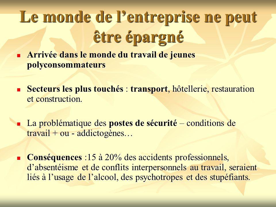 1ère étude chez des salariés du Nord-Pas-De- Calais (1995) 1976 échantillons durine de 13 services de santé au travail 1976 échantillons durine de 13 services de santé au travail 24% de consommateurs de produits psychoactifs 24% de consommateurs de produits psychoactifs 4.81% de consommateurs de cannabis 4.81% de consommateurs de cannabis 4 salariés sur 10 affectés à un poste de sécurité sont consommateurs de substances psychoactives 4 salariés sur 10 affectés à un poste de sécurité sont consommateurs de substances psychoactives Biais : Biais : pas de confirmation des dépistages urinaires pas de confirmation des dépistages urinaires caractère régional de létude et proximité de lEurope du Nord caractère régional de létude et proximité de lEurope du Nord